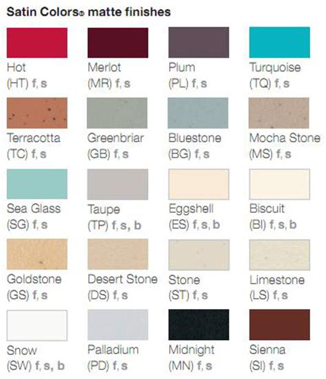 lutron colors grafik eye qs