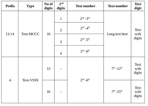 latex tutorial tabular multirow how to create multi row table tex latex