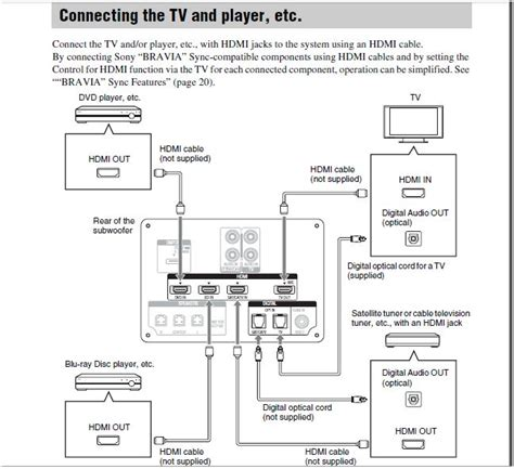 official lg px dtv owners discussion thread