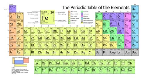 real english 2eso st 996348218x four new elements added to the periodic table popular science