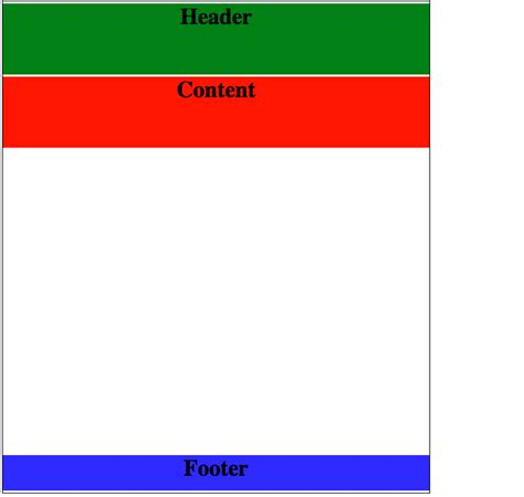 css layout header menu content footer making footers stick to the bottom of a page with css