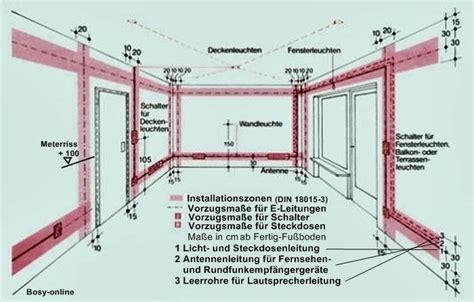 installationszonen nach din 18015 3 elektro installationszonen shkwissen haustechnikdialog