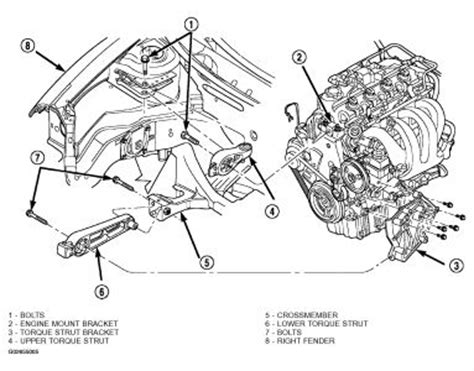 dodge neon engine diagram diagram of dodge neon motor wiring diagram with description