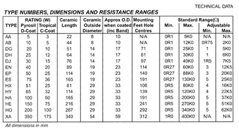 power rating in resistor 5 watt resistor dimensions crafts