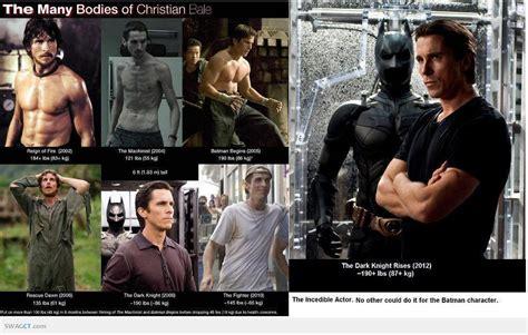Christian Bale Axe Meme - christian bale batman body memes