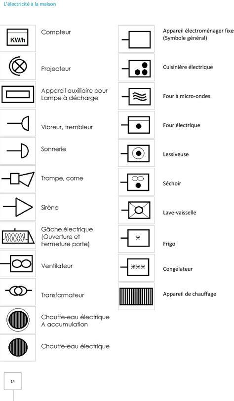 18 thermostat circuit symbol l 233 lectricit 233