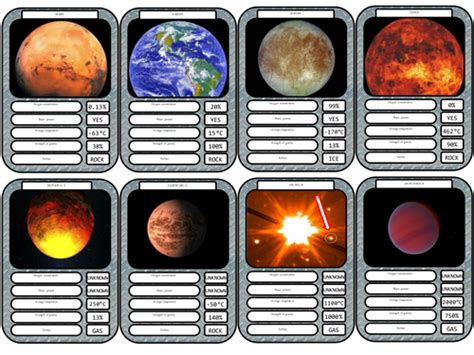 solar system fact cards template planetary fact cards including extrasolar planets by