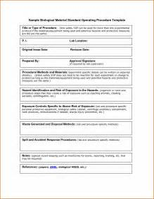 100 termination of lease letter sop contract