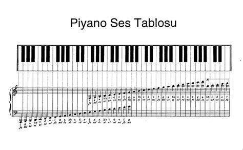 si鑒e v駘o avant piyanoda ses tablosu m 252 zik teorisi ve eğitimi