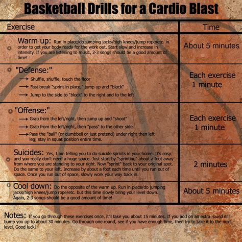 basketball drills for a cardio blast the