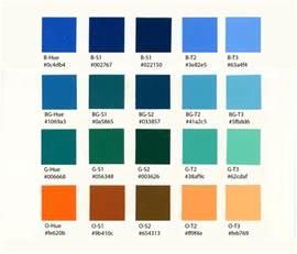 types of green color types of green color names www pixshark com images