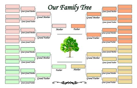 printable family tree with aunts and uncles best photos of family tree template with siblings family