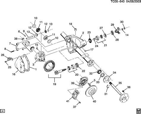 diagram of rear differential gm 10 bolt rear end diagram gm free engine image for