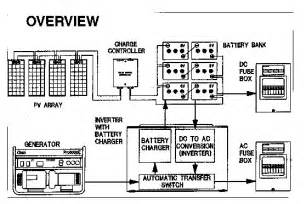 with residential electrical panel ground wiring diagram get free image about wiring diagram