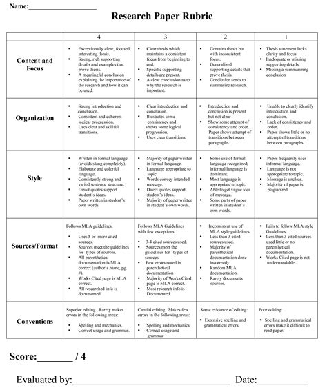 Research On Letter Grades Research Paper Rubric