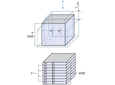 how does uistackview layout elements in a stack faq what are stacked piezo actuators and what do they do
