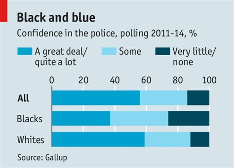 How Many Officers Are There In The United States by Don T Shoot Policing
