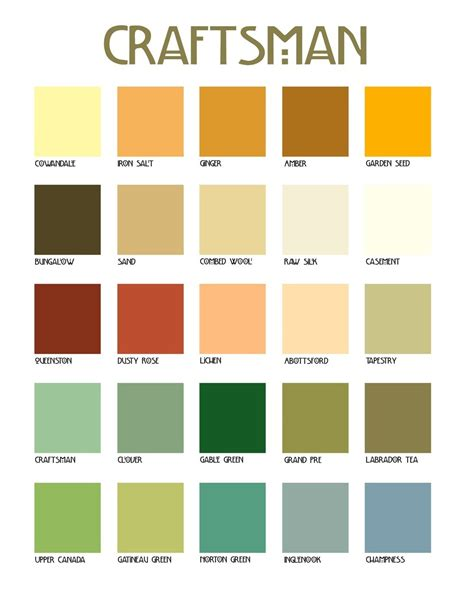 craftsman style interior colors painted sles by request each colour is 1 on a 4x6