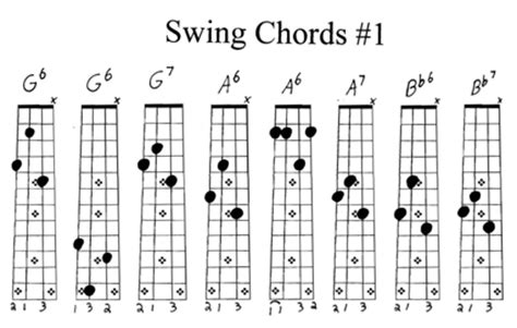 swing jazz guitar chords tips tricks december 2012 archives