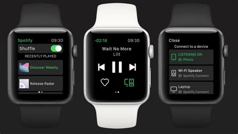 Spotify With Apple Series 4 by How To Use Spotify On The Apple
