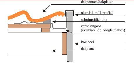 aluminium verholen goot goot verholen goten