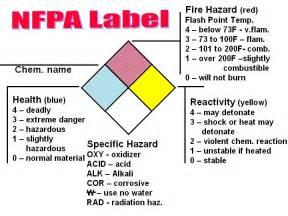 employee safety handbook environmental health safety