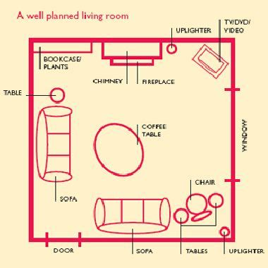 Feng Shui Home Design Guidelines Feng Shui Living Room Layout Decorating