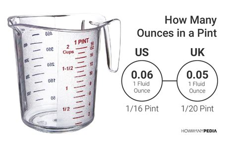 top 28 how many cups is 1 pound of powdered sugar customary measurement ppt download how
