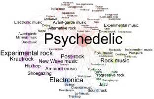 Genre Music by Mapping Related Musical Genres On Wikipedia Dbpedia With