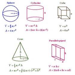 geometric solids formulas reference sheet volume and