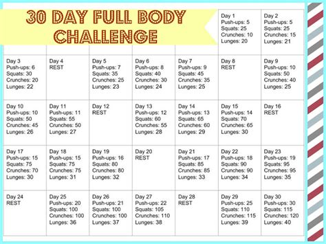 90 day weight loss challenge printable full workout plan 30 day full body challenge for the new year get arms