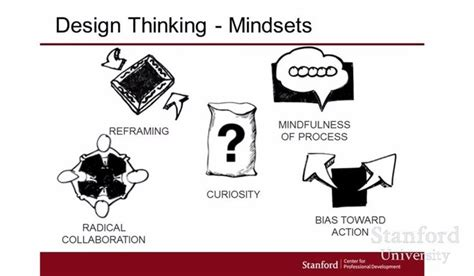 design thinking mindsets 17 best images about design thinking for educators on