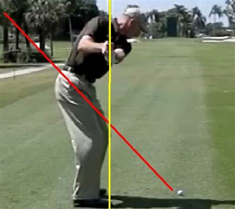 jim furyk swing what is the golf swing plane consistentgolf com
