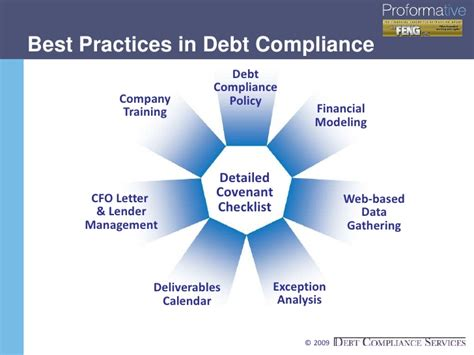 Financial Covenant Waiver Letter Best Practices In Debt Covenant Management Compliance