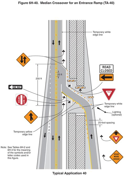 layout road meaning figure 6h 40 long description mutcd 2009 edition fhwa