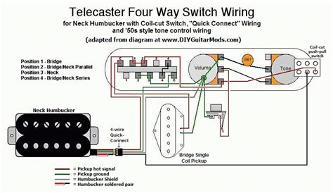 telecaster 4 way switch wiring diagram wiring diagram