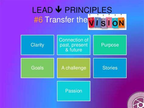 Buku Lead With A Story resensi buku the 360 degree leader