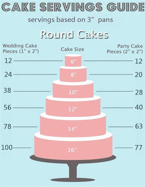 how many servings of wedding cake do i need chart wilton cake cutting chart