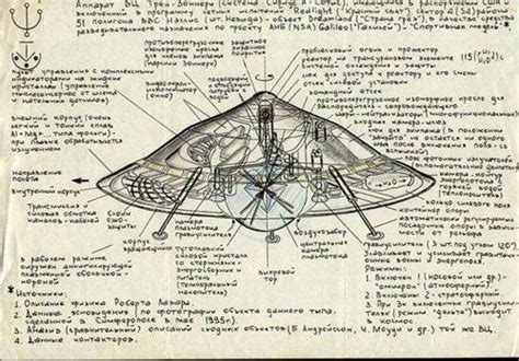 design of experiment adalah tesla ufo patent confiscated by nsa most ufos tesla