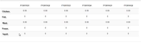a4j outputpanel layout none how to display column header for matrix table in bootstrap