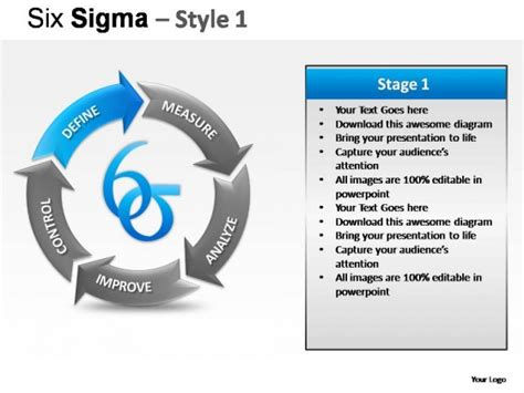 Six Sigma Style 1 Powerpoint Presentation Slides Six Sigma Ppt Free