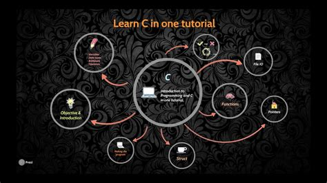 Learn C programming in one Tutorial (in Bengali (বাংলা ... C- Programming Wallpaper