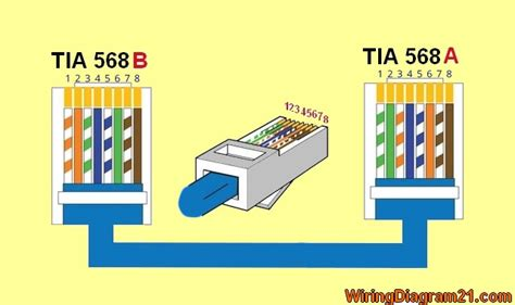 crossover cable color code wiring diagram house