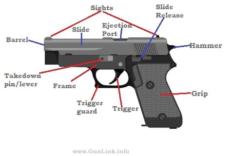 gun diagram firearms 101 how firearms work glossary acronyms etc gunlink forums