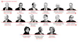 Current Cabinet Posts White Males Dominate Donald S Top Cabinet Posts