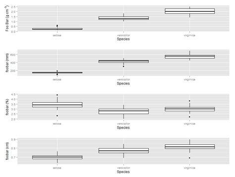 grid layout different width r arrange ggplot plots grobs with same widths using
