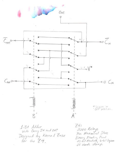 1 bit adder diagram wiring diagrams wiring diagram schemes