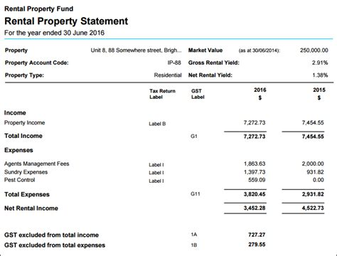 rental property income statement template rental property income statement