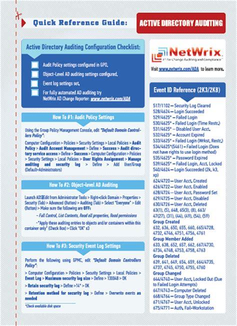 Active Directory Audit Checklist Ads Audit Template
