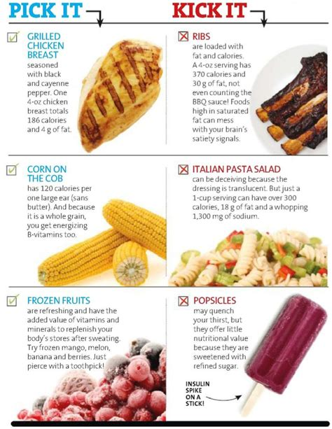Fast Food Cutting Food 1000 images about foods to cut out of diet to lose weight
